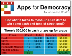 Illustration du concours Apps for Democracy